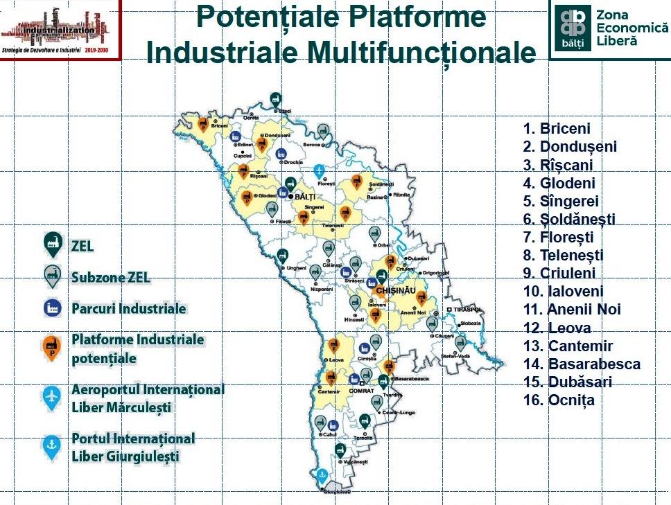 platforme de investiții de la 10)